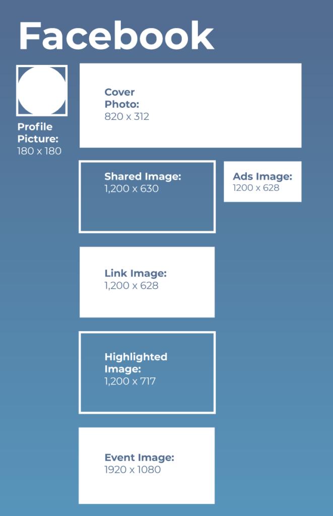 social media image sizes for facebook