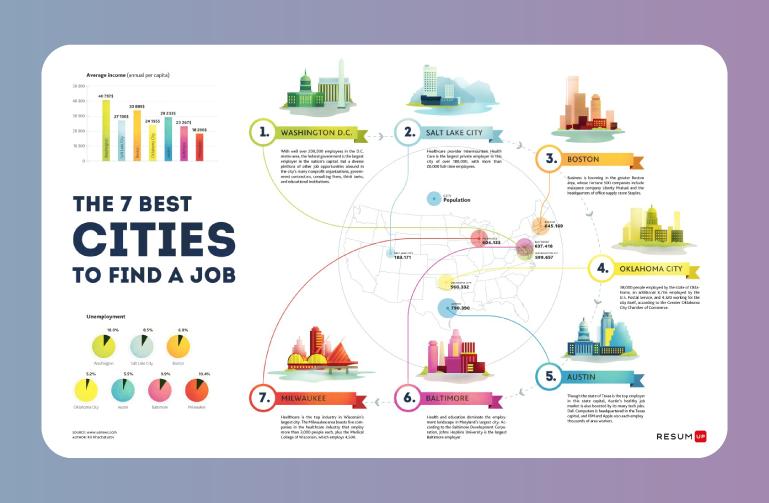 ResumUp Infographics