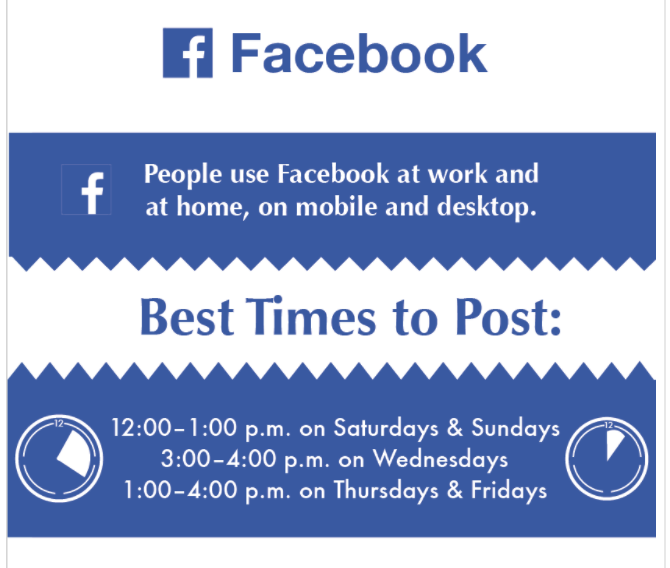 Best time to post on Facebook, infographic