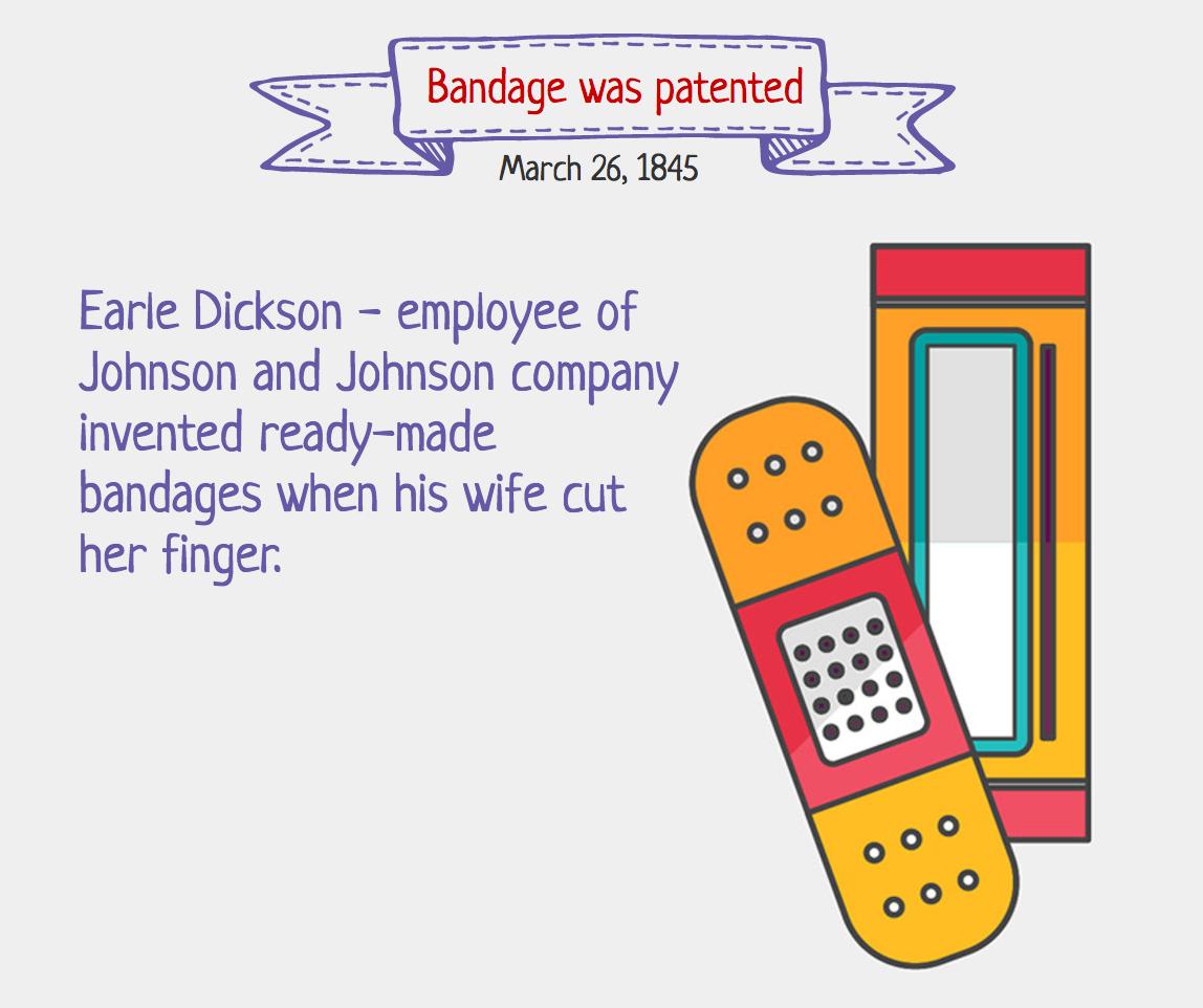 bandage history infographic