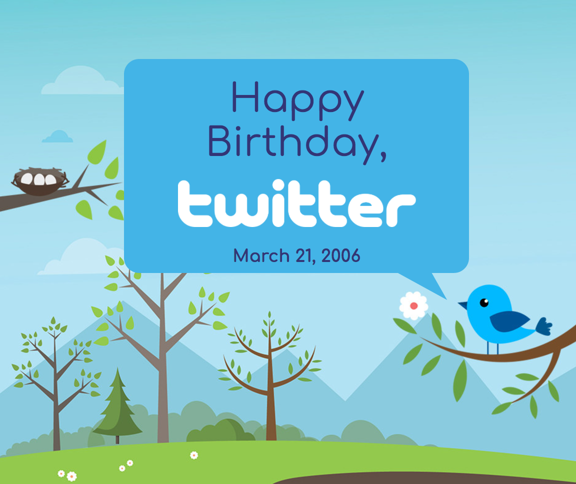 Happy Birthday Twitter image