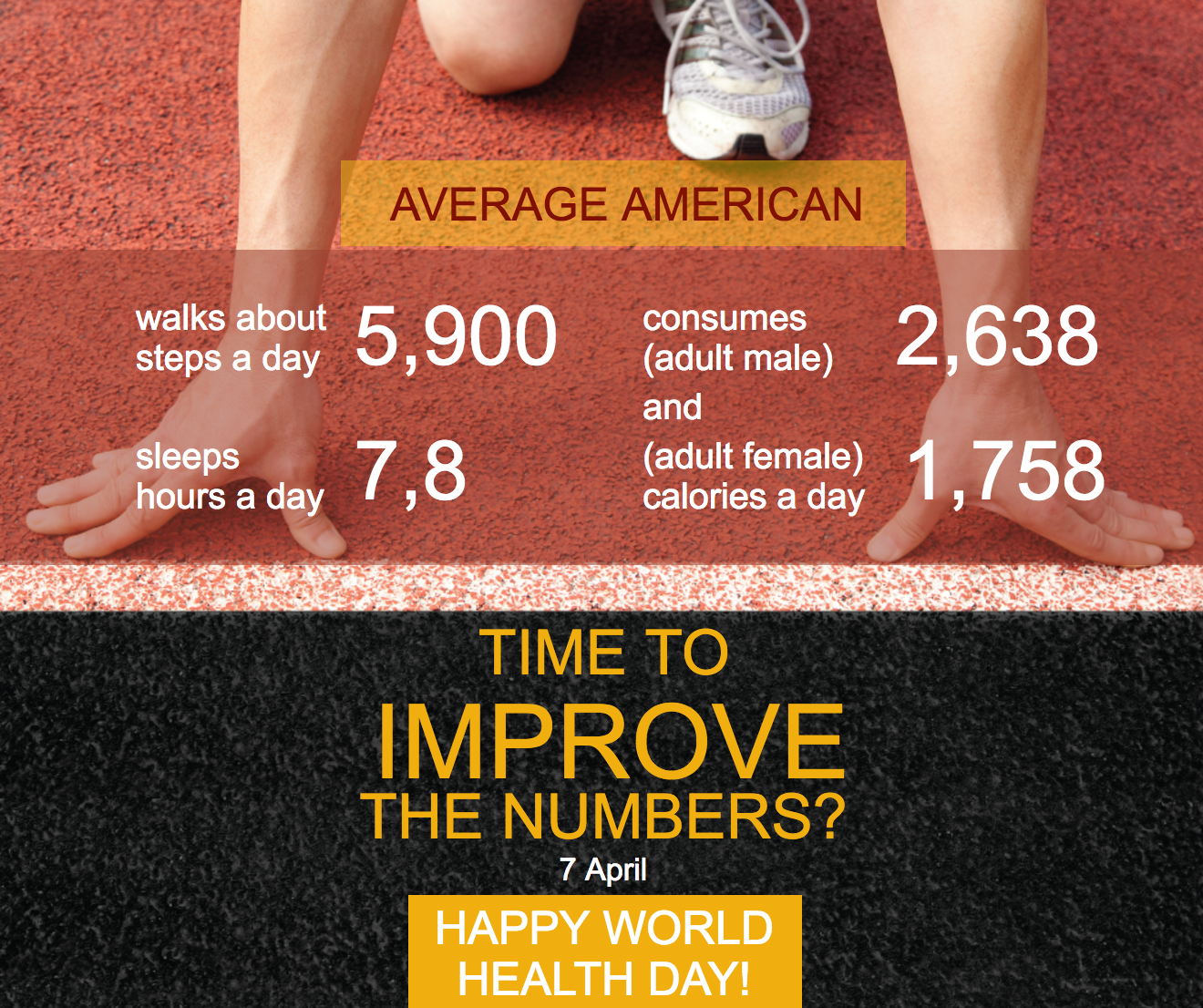world health day infographic