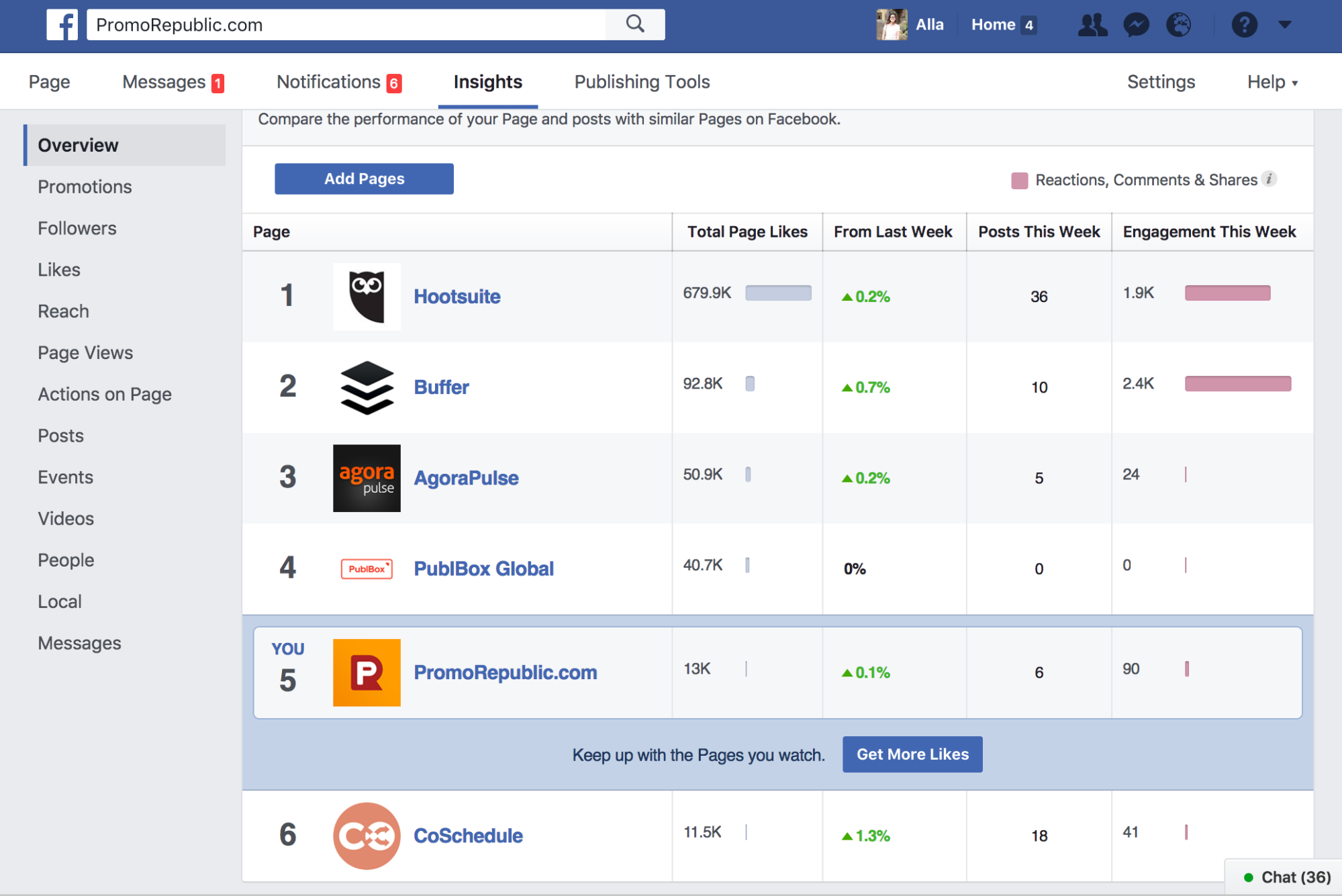 Facebook competitor research example