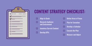 Develop a content strategy