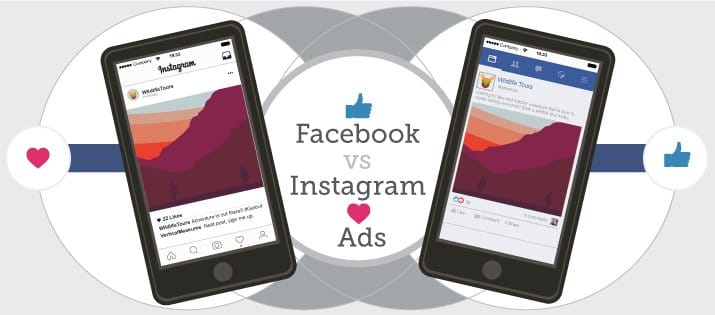 Facebook ads or Instagram ads