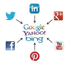 social media can impact SEO