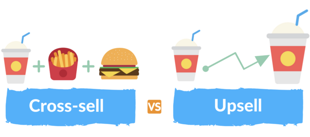 Upselling and cross-selling: the McDonald's example