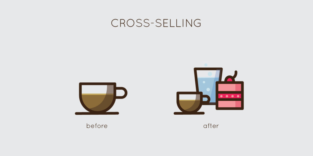 cross-selling definition