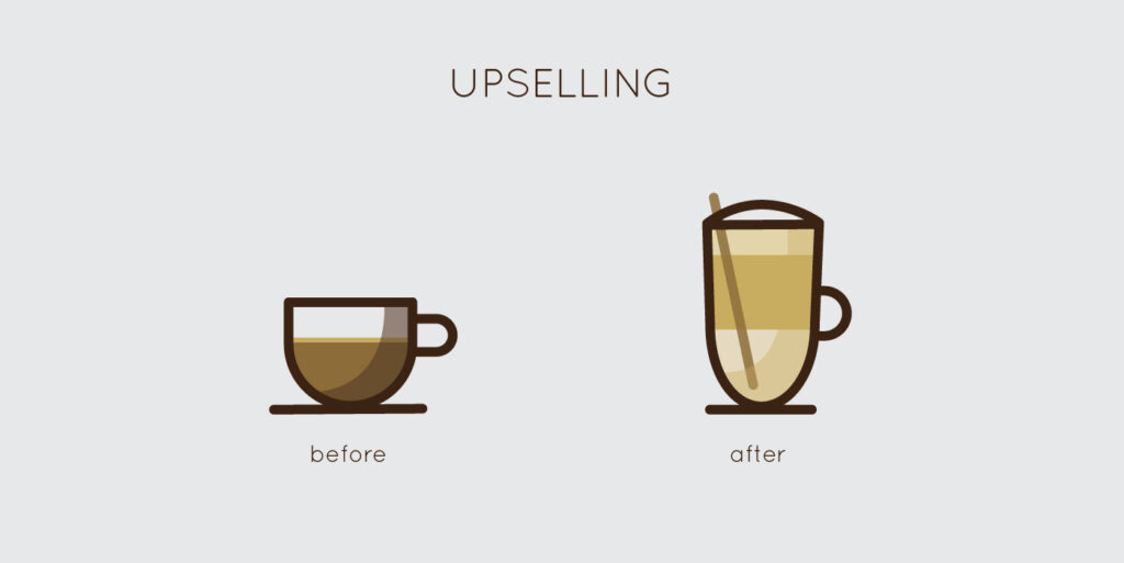 upselling definition