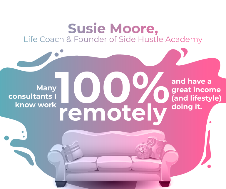 Susie Moore, Life Coach & Founder of Side Hustle Academy